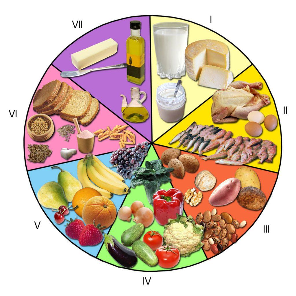 4 alimentos para bajar el colesterol